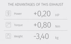 Ολόσωμη Εξάτμιση Mivv Delta Race Μαύρη Vespa GTS 300 Ανοξείδωτη